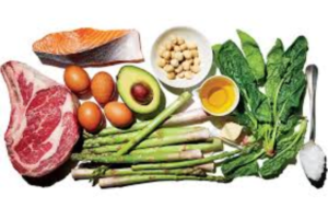 The Ketogenic Diet and Metabolic Syndrome
